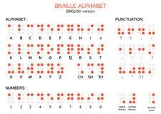 Алфавит Шрифта Брайля - английская версия Стоковое фото RF