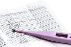 базальный термометр Стоковые Фотографии RF