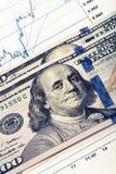 100 банкнот долларов США над диаграммой фондовой биржи Фильтрованное изображение: влияние обрабатываемое крестом винтажное Стоковые Изображения