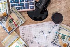 Баррели нефти с банкнотами доллара, калькулятором, выгодой, диаграммой роста дела стоковое изображение