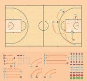 Баскетбол тренируя доску бесплатная иллюстрация