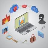 Безопасность плоской сети 3d равновеликая онлайн, данные Стоковое Изображение