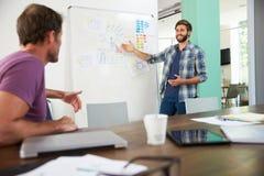 2 бизнесмена имея творческую встречу в офисе Стоковое Изображение