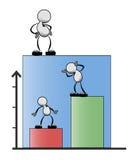 Бизнесмены стоя на диаграмме в виде вертикальных полос Стоковое фото RF