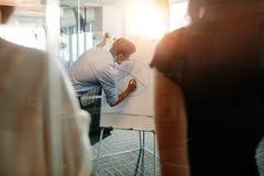 Бизнесмен давая представление к коллегам используя доску сальто Стоковое Изображение RF