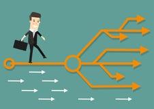Бизнесмен выбирает правый путь Успех, карьера Иллюстрация шаржа концепции дела Стоковое Изображение