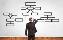 Бизнесмен в сомнении ища концепция решения с организационной структурой стоковая фотография