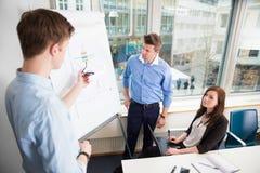 Бизнесмен давая представление к женским и мужским коллегам Стоковые Фото