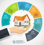 Бизнесмен держа дом Дело Infographic недвижимости с значками иллюстрация штока