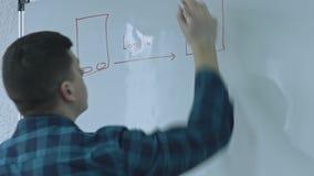 Бизнесмен кладя его идеи на белую доску во время представления Публикация идей и стратегии дела видеоматериал