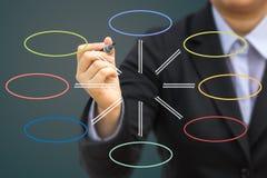 Бизнесмен писать пустую концепцию отношения цикла Стоковое Фото