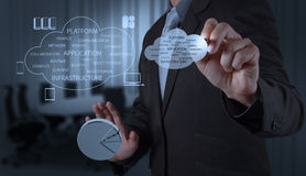 Бизнесмен работая с диаграммой облака вычисляя на новом co стоковые изображения