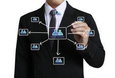 Бизнесмен рисуя социальную сеть Стоковое фото RF