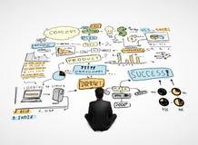 Бизнесмен сидя на бизнес-плане Стоковое Фото