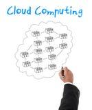 Бизнесмен создавая принципиальную схему диаграммы облака вычисляя Стоковые Изображения RF