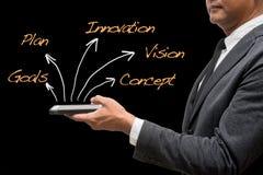 Бизнесмен стоя с черными предпосылкой и словами с стрелкой стоковое изображение rf