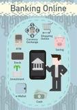 Бизнесмен с онлайновой службой банка концепции smartphone Стоковое фото RF