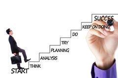 Бизнесмен с планом стратегии на лестнице Стоковое фото RF