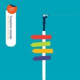Бизнесмен с spyglass на знаке перекрестка напротив направлений Стоковое Изображение