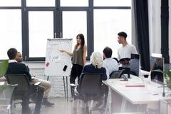 Бизнес-леди делая представление на офисе Стоковая Фотография RF