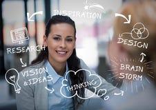 Бизнес-леди за расплывчатой бизнес-леди с белым делом doodles Стоковые Изображения RF
