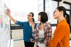 Бизнес-леди указывая документ на whiteboard Стоковые Изображения