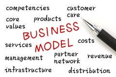 Бизнес модель Стоковое Изображение RF