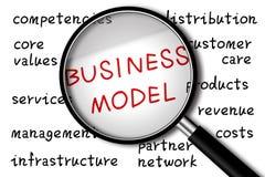 Бизнес модель Стоковые Фотографии RF