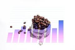 Бизнес-отчет на который показано зажаренным в духовке кофейным зернам количество качества и экспорта стоковые изображения rf