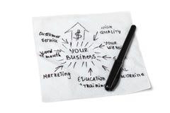 Бизнес-план нарисованный рукой на serviette и ручке стоковые изображения