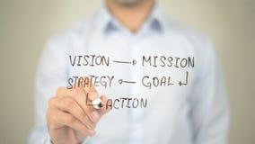 Бизнес-план, сочинительство человека на прозрачном экране Стоковое фото RF