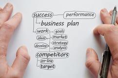 бизнес-план Стоковые Изображения RF