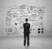 Бизнес-план стоковое изображение