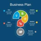 Бизнес-план идеографический Стоковые Изображения RF