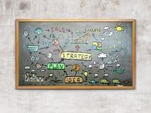 Бизнес-план нарисованный на классн классном Стоковые Фото
