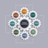 Бизнес-план руководства проектом иллюстрация вектора