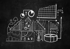 Бизнес-план сделанный эскиз к на стене Мультимедиа Стоковые Изображения RF