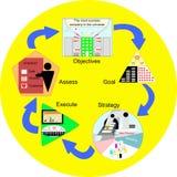 Бизнес-план infographic Стоковое Фото