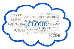 бирки облака Стоковые Фото