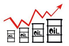 Бочонки и план-график повышений цен для нефтепродуктов Стоковые Изображения