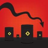 Бочонки масла на диаграмме диаграммы спада с черной вниз стрелкой Стоковая Фотография RF