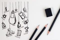 Большая концепция идеи с стилем дизайна Doodle Дело doodle руки Стоковые Фото