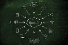 Большие данные и вычислять облака, transfes файла и деля файлы бесплатная иллюстрация