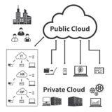 Большие установленные значки, вычислять данных облака Стоковое Изображение
