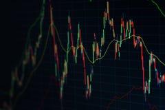 большой рынок диаграммы нумерует шток Стоковая Фотография RF