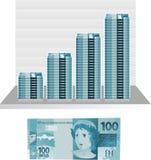 Бразильское реальное примечание счета Стоковая Фотография RF