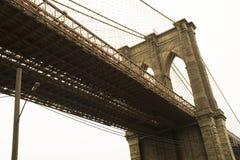 Бруклинский мост от dumbo исторического общества в Бруклине стоковые изображения rf