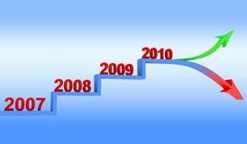 будущая тенденция иллюстрация вектора