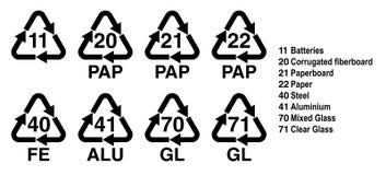 Бумага, металлы и стеклянный рециркулируя символ, рециркулируют треугольник с иллюстрация штока