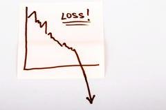 Бумага примечания при диаграмма дела финансов идя вниз - потеря стоковое изображение rf
